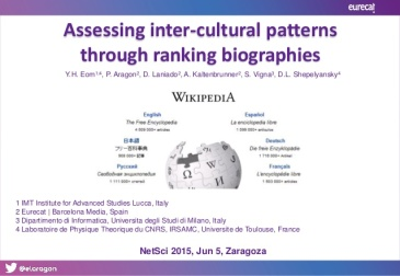 assessing-intercultural-patterns-through-ranking-biographiesbiographies-1-638
